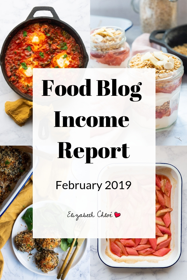 A graphic showing 4 different recipe photos from the food blog elizabethchloe.com. On top of this is an opaque white box with the text 'food blog income report, February 2019'