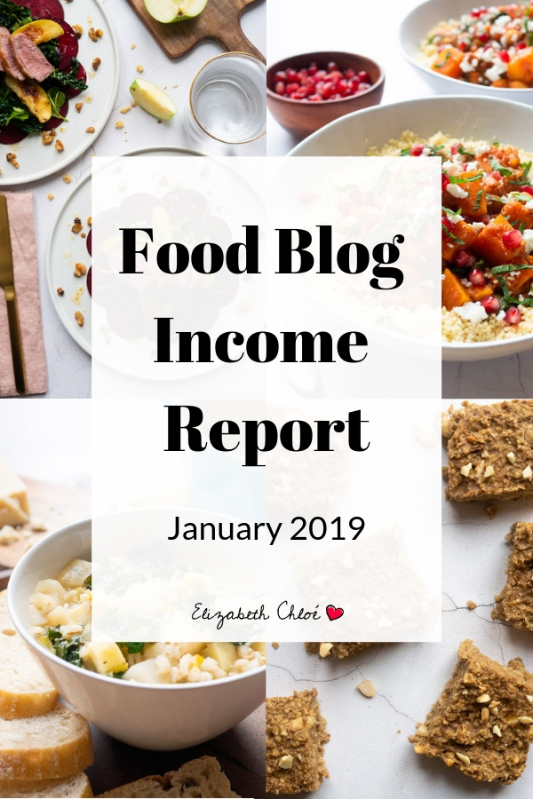 A graphic showing 4 different recipe photos from the food blog elizabethchloe.com. On top of this is an opaque white box with the text 'food blog income report, January 2019'