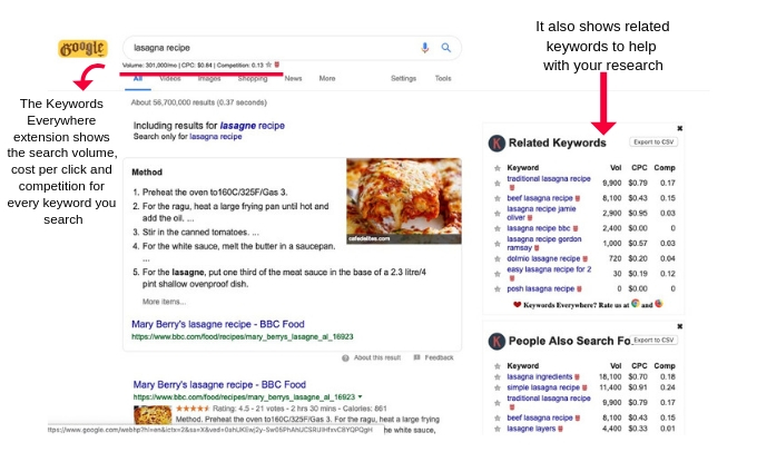 A screen capture of a google search for 'lasagne recipe', showing how the keywords everywhere extension works.