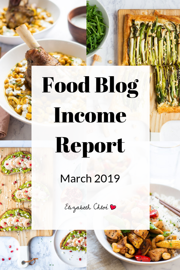 A collage of 4 recipes photos from the blog elizabethchloe.com, with text over the top saying 'Food Blog Income Report: March 2019'